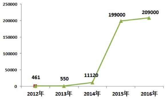 《旅游扶贫传播指数》发布
