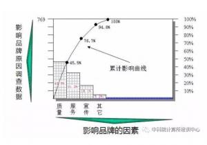 https://www.datafocus.ai/wp-content/uploads/2018/09/1-12-300x210.png