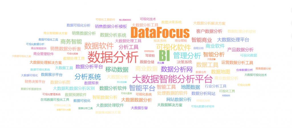 商业分析可视化的思维模式