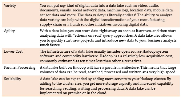Teradata Data Lake Article的图片
