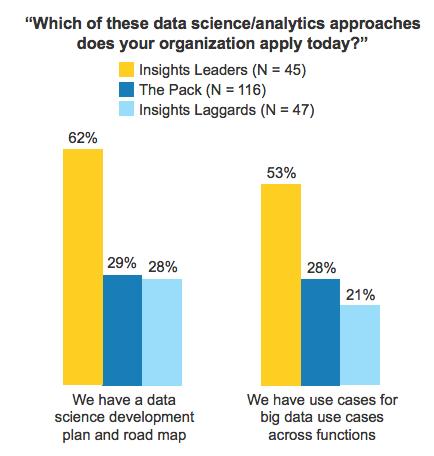 数据科学平台2