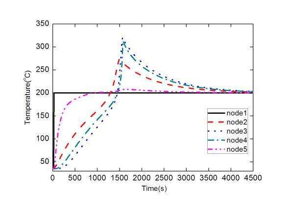 https://timgsa.baidu.com/timg?image&quality=80&size=b9999_10000&sec=1550575327404&di=40d454e73c8ea7fb7aadd7545020fded&imgtype=0&src=http%3A%2F%2Fmuchongimg.xmcimg.com%2Fdata%2Fbcs%2F2013%2F0813%2Fw143h2259698_1376387519_205.jpg