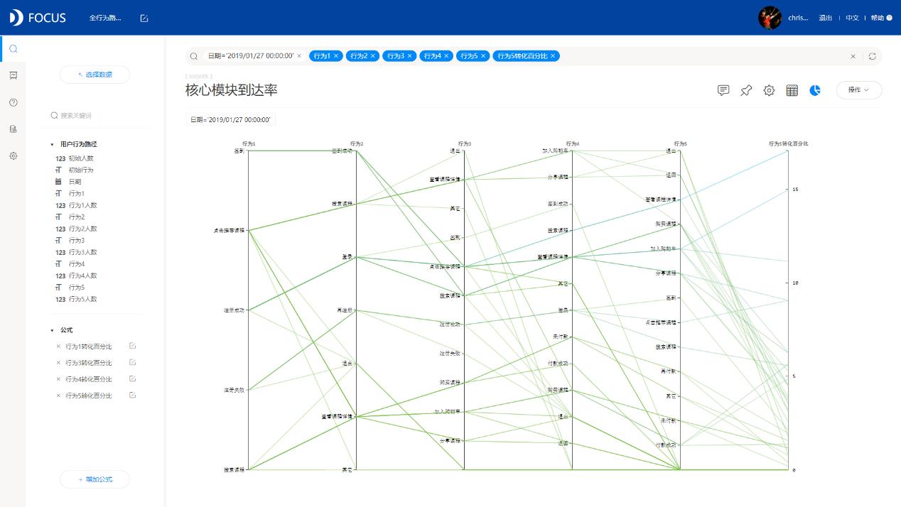 C:\Users\FOCUS\Desktop\全行为路径分析\行为路径分析截图\图表7.png