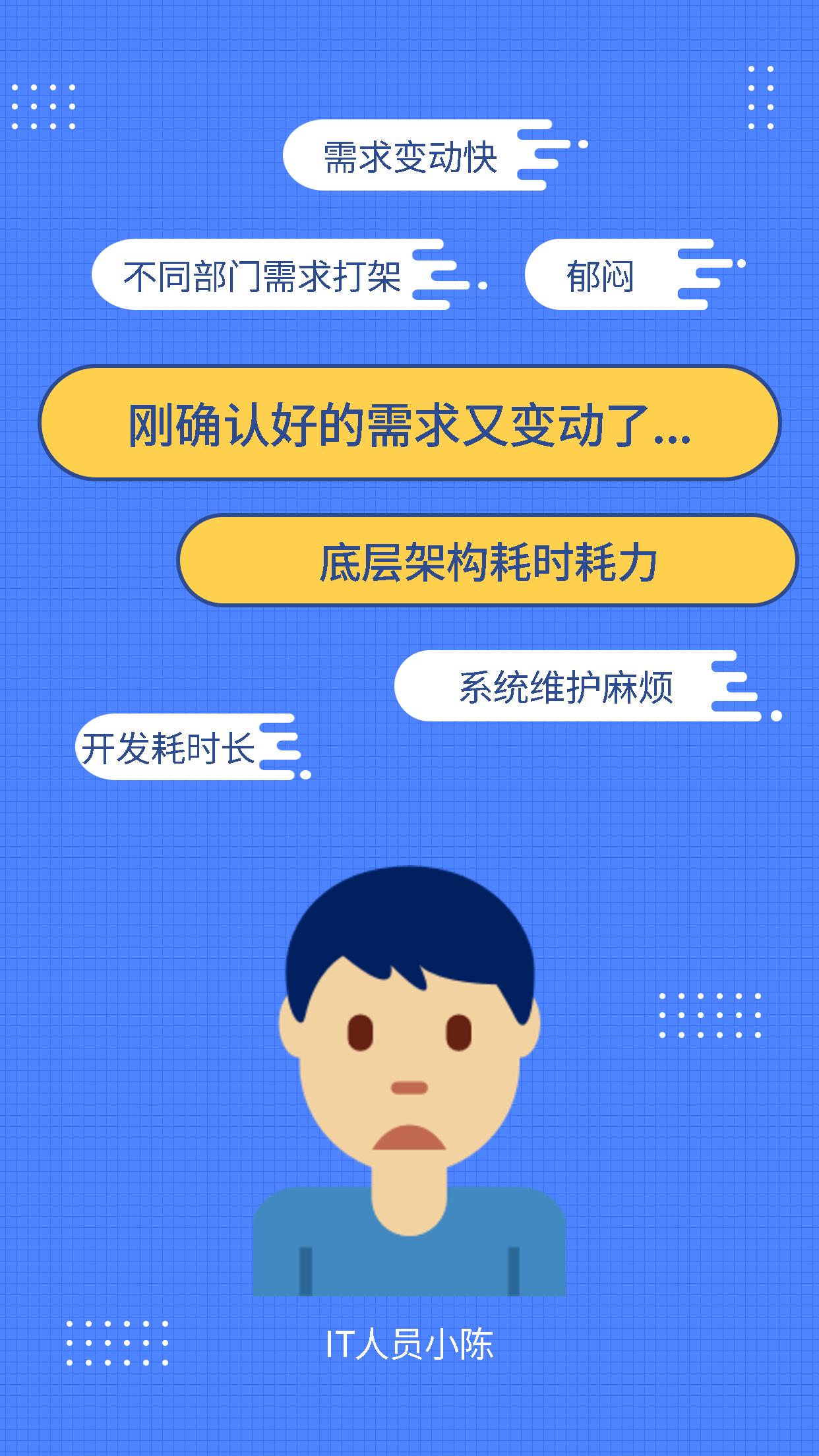 副本_创意优惠促销搞怪表情包手机海报 (1).jpg