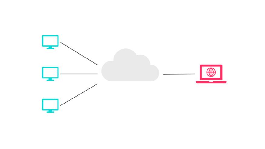程序员必知的 七 种软件架构模式