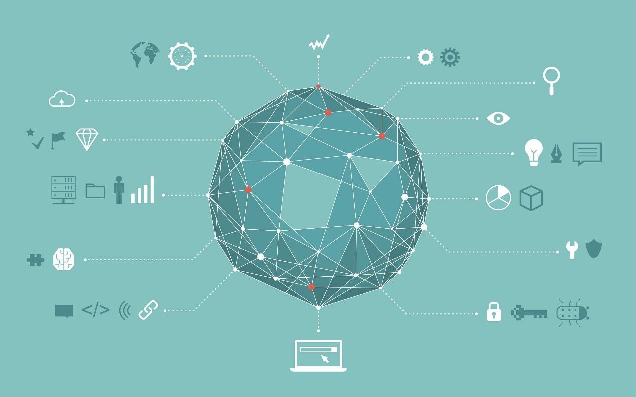 物联网产品体系与物联网十大竞争策略