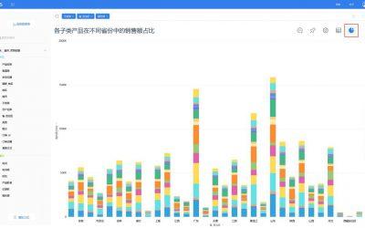 商业数据分析中如何进行占比分析