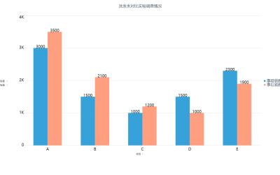 DataFocusBI智能商务专题 | 市场调查数据分析实例