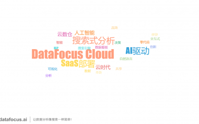 DataFocus Cloud线上发布会:AI驱动,SaaS部署,引领数据分析云时代