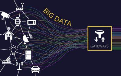 物联网和大数据:挑战和应用