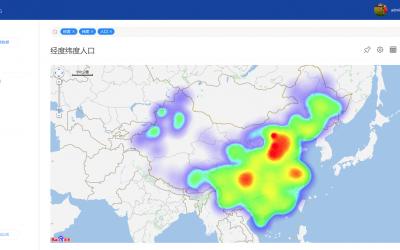 DataFocus可视化攻略之热力图