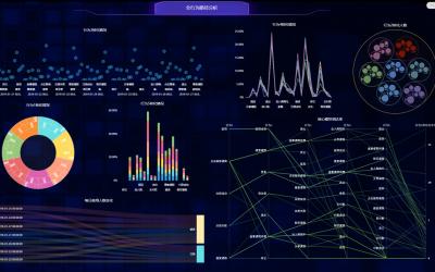目前国内做用户行为分析系统比较领先的公司有哪些?