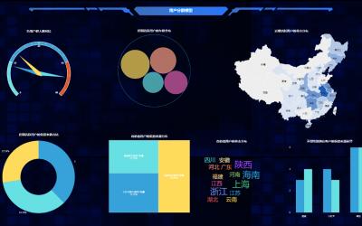 Datafocus:如何实现可靠的数据可视化
