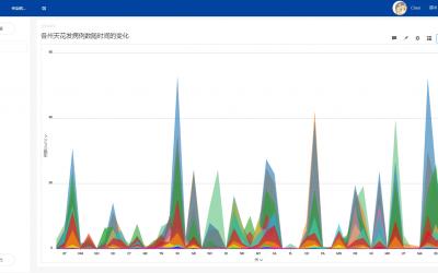 医疗大数据:传染病历史记录分析报告