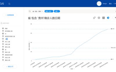 """战""""疫""""前线:贵州疫情分析"""
