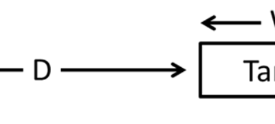 DataFocus如何运用fitts模型,考虑联动功能设计的
