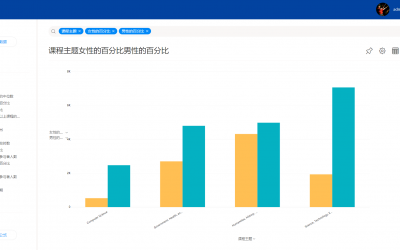 DataFocus图表可视化的使用技巧(二)