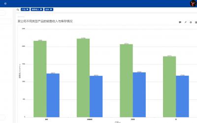 零售业大数据:某公司的咖啡销售情况分析