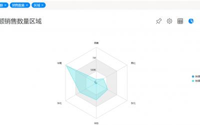 谁说中国人做不好可视化软件