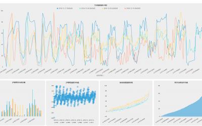 企业如何选择适合的数据可视化工具