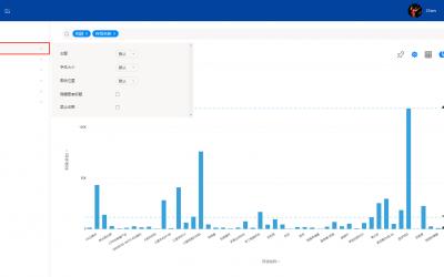 DataFocus小贴士:柱状图的图表属性